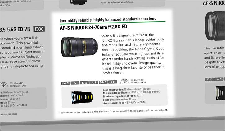 Nikon's
